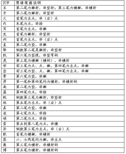 河字的笔画顺序-国家规定的汉字笔顺规则 家长们快收藏